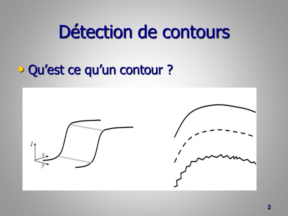 Détection de contours Qu'est ce qu'un contour