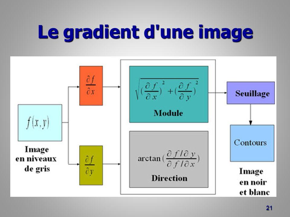 Le gradient d une image