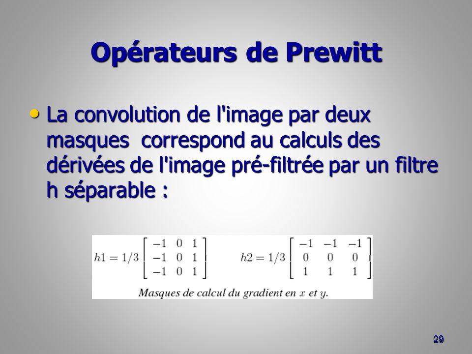 Opérateurs de Prewitt