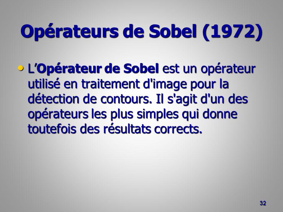 Opérateurs de Sobel (1972)
