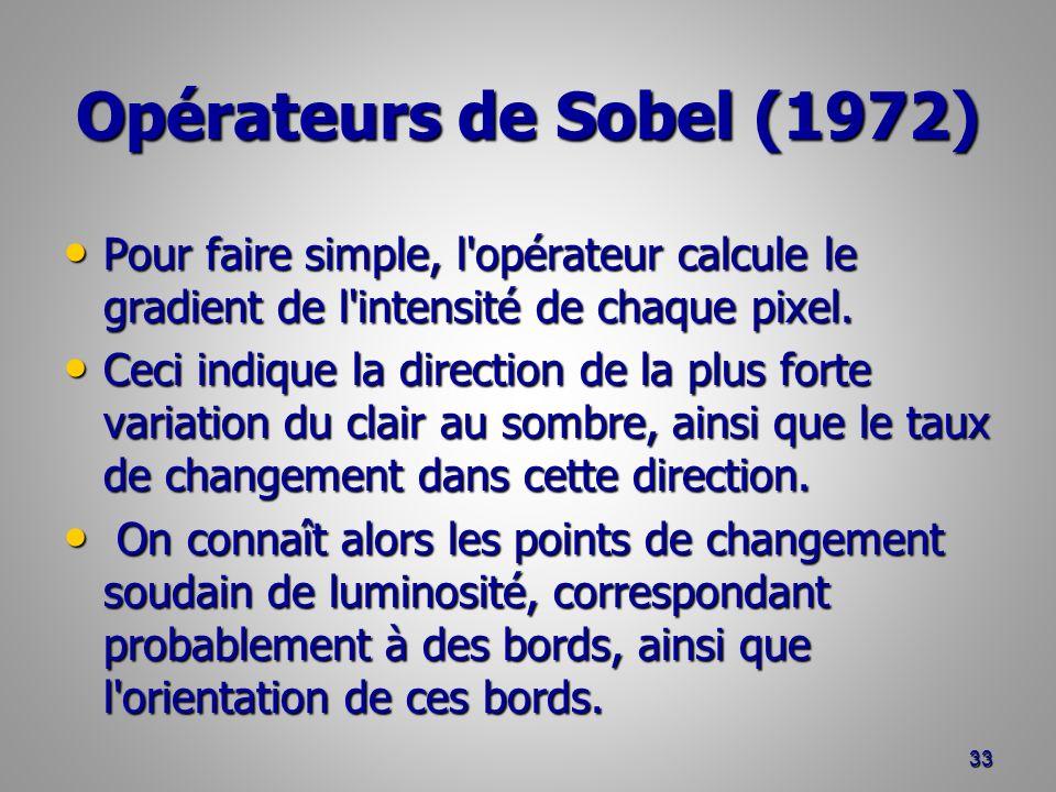 Opérateurs de Sobel (1972) Pour faire simple, l opérateur calcule le gradient de l intensité de chaque pixel.