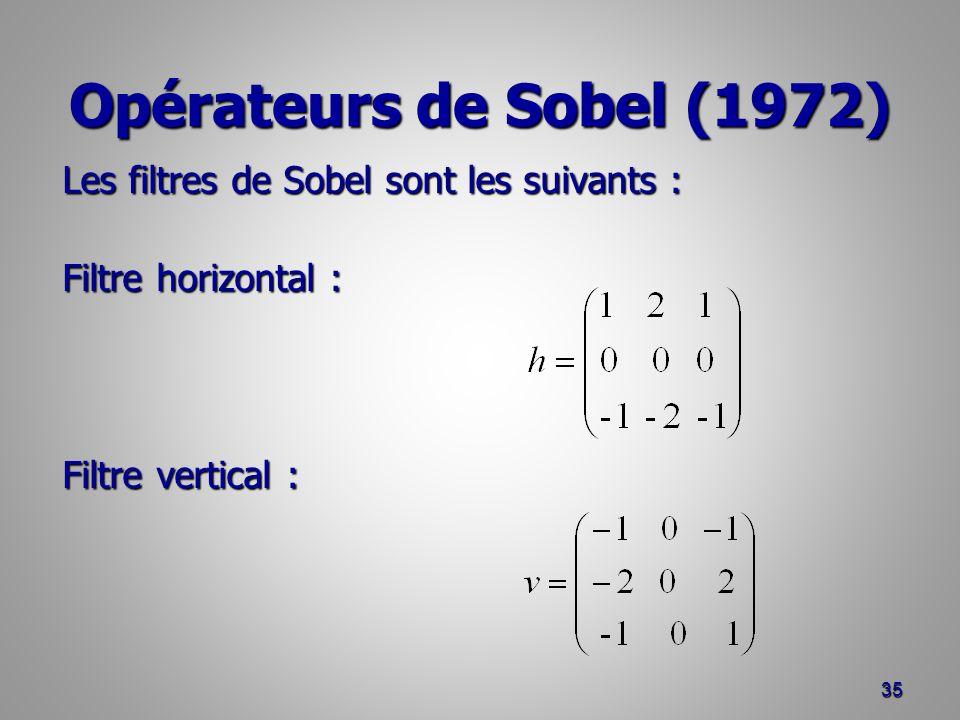 Opérateurs de Sobel (1972) Les filtres de Sobel sont les suivants :