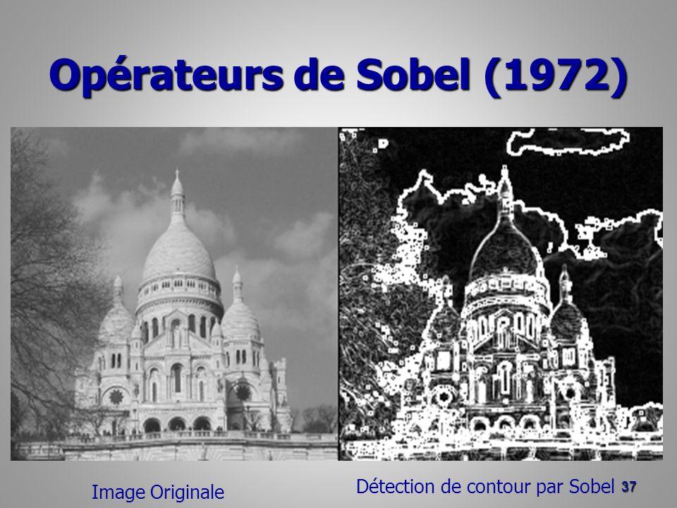 Opérateurs de Sobel (1972) Détection de contour par Sobel