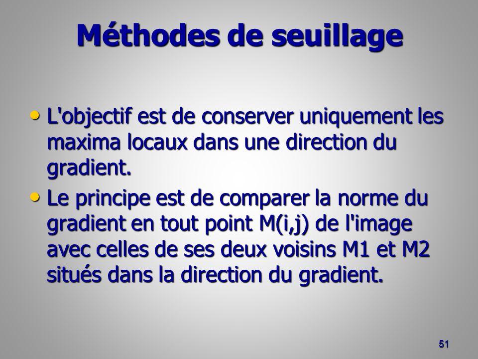 Méthodes de seuillage L objectif est de conserver uniquement les maxima locaux dans une direction du gradient.
