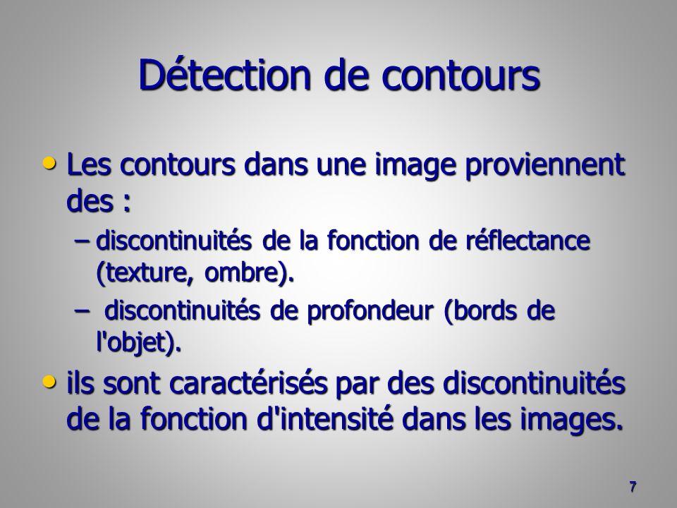 Détection de contours Les contours dans une image proviennent des :