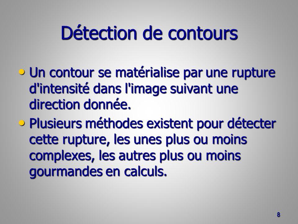 Détection de contours Un contour se matérialise par une rupture d intensité dans l image suivant une direction donnée.