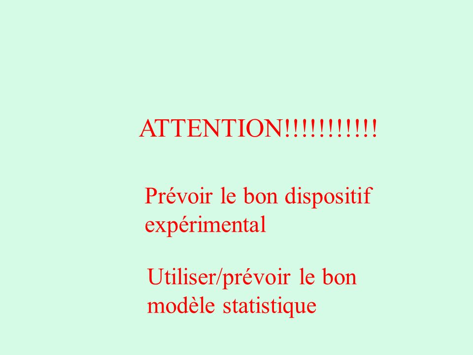 ATTENTION!!!!!!!!!!! Prévoir le bon dispositif expérimental