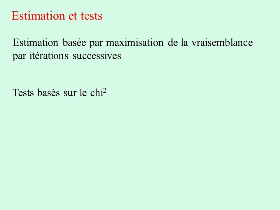 Estimation et tests Estimation basée par maximisation de la vraisemblance. par itérations successives.