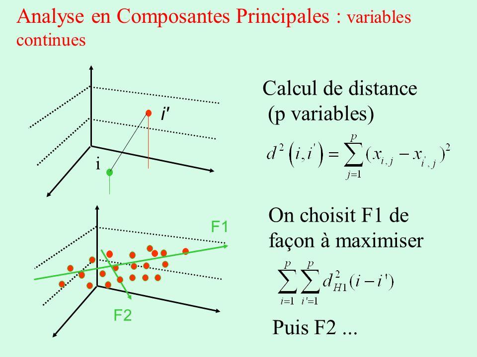 Analyse en Composantes Principales : variables continues