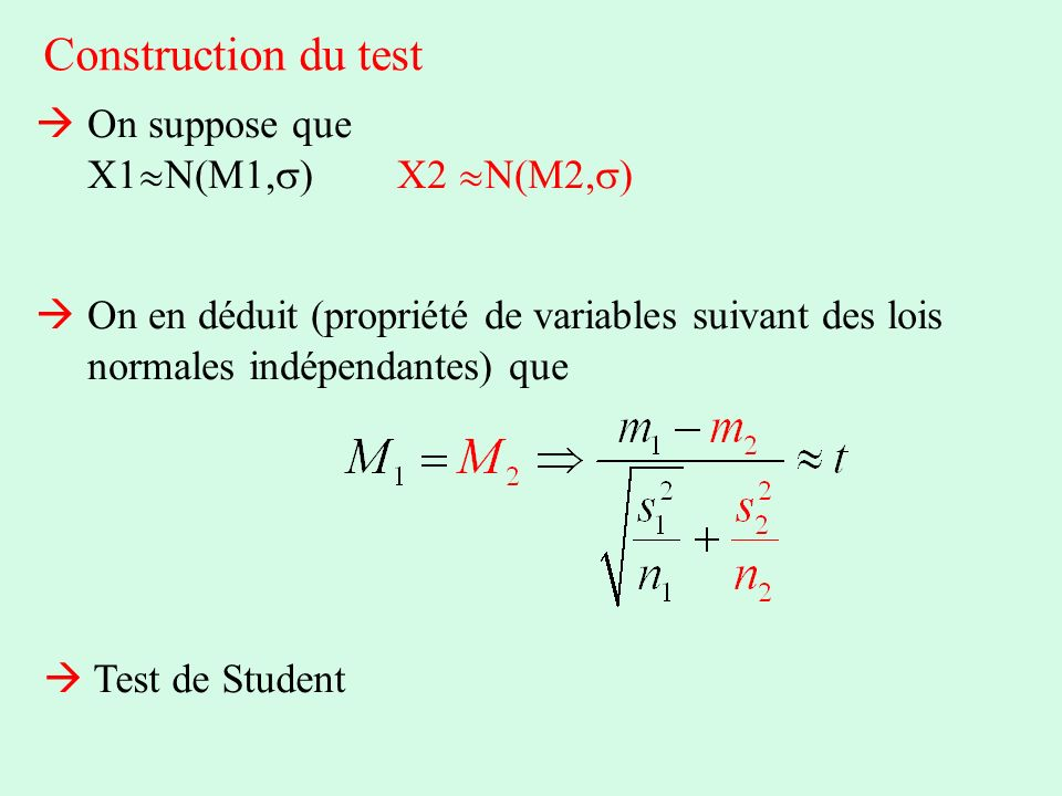 Construction du test  On suppose que X1N(M1,s) X2 N(M2,s)