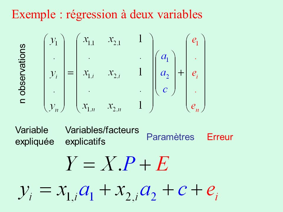 Exemple : régression à deux variables