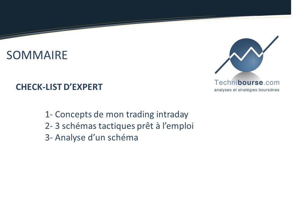 SOMMAIRE CHECK-LIST D'EXPERT 2- 3 schémas tactiques prêt à l'emploi