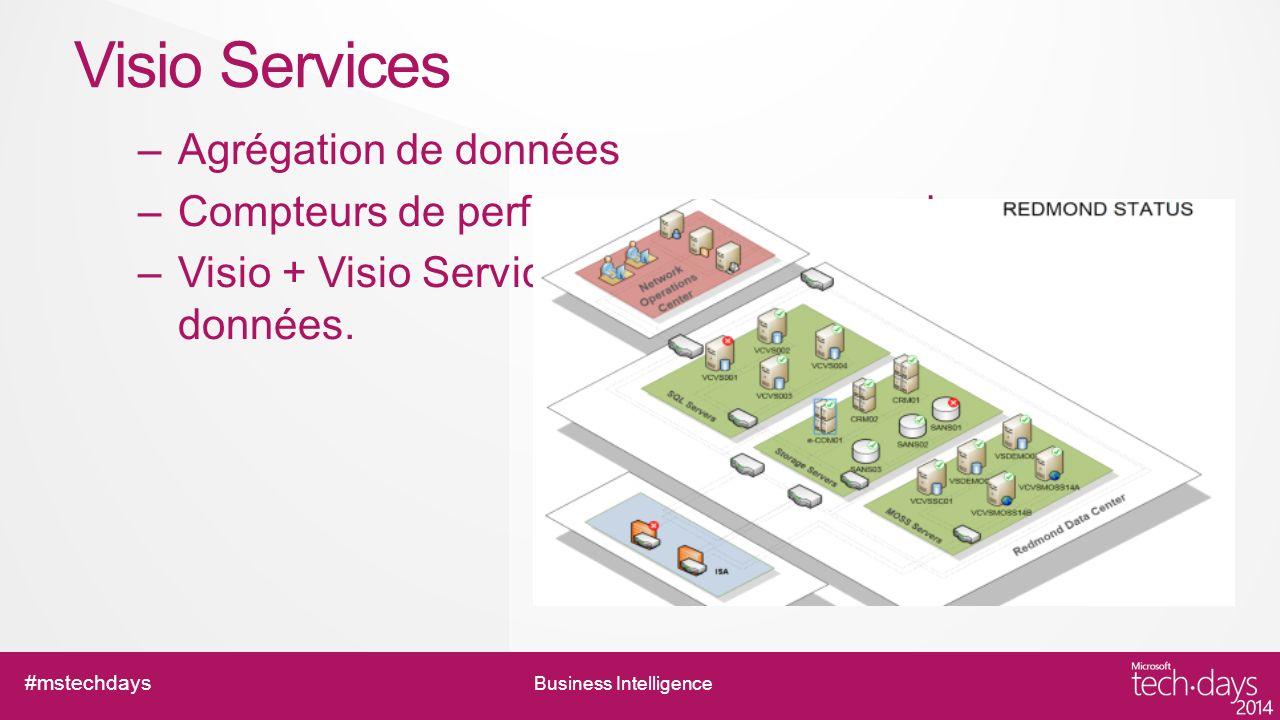 Visio Services Agrégation de données