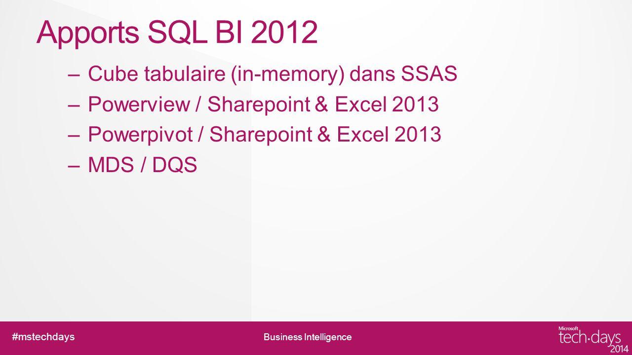 Apports SQL BI 2012 Cube tabulaire (in-memory) dans SSAS
