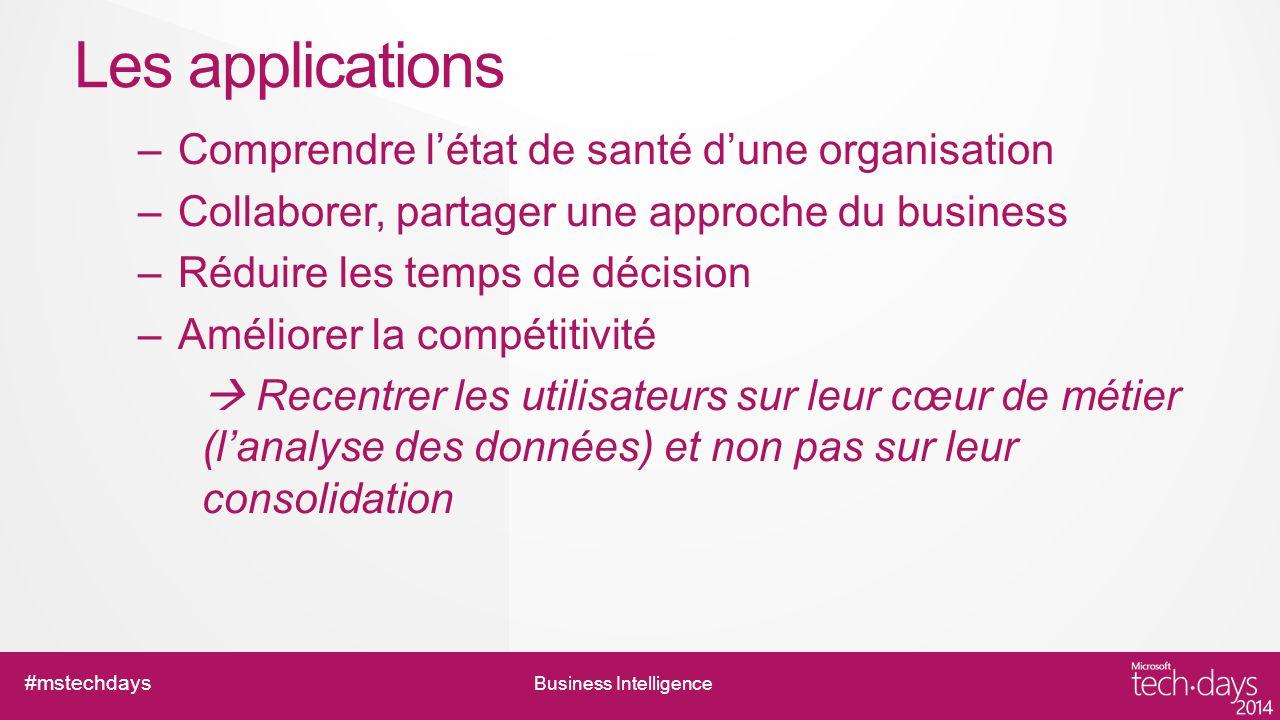 Les applications Comprendre l'état de santé d'une organisation