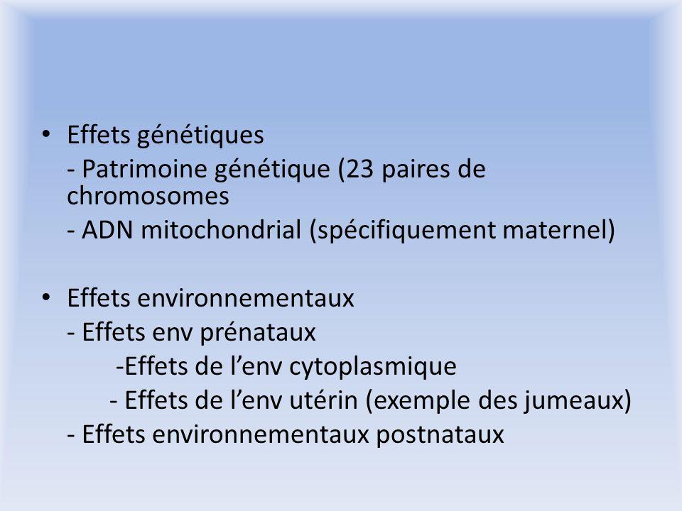 Effets génétiques - Patrimoine génétique (23 paires de chromosomes. - ADN mitochondrial (spécifiquement maternel)