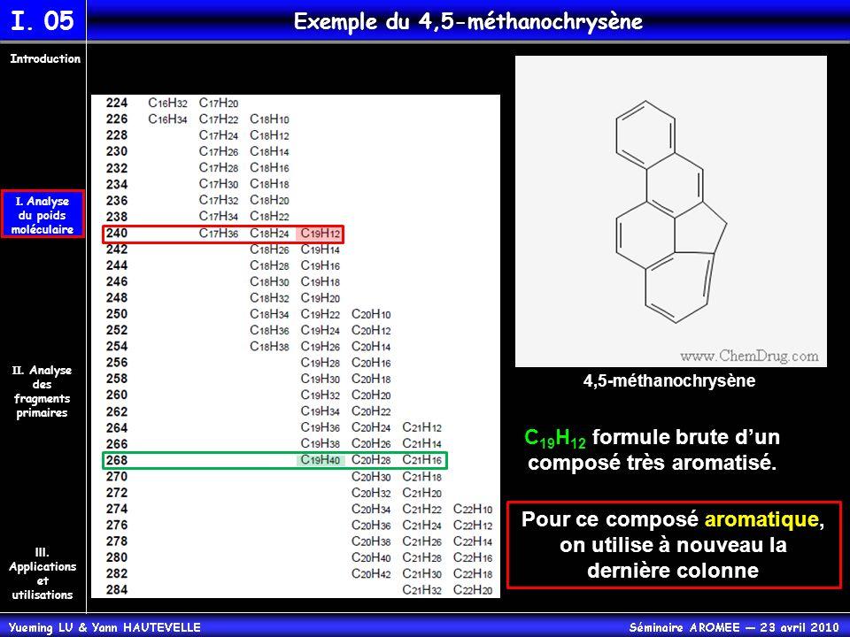Exemple du 4,5-méthanochrysène I. Analyse du poids moléculaire