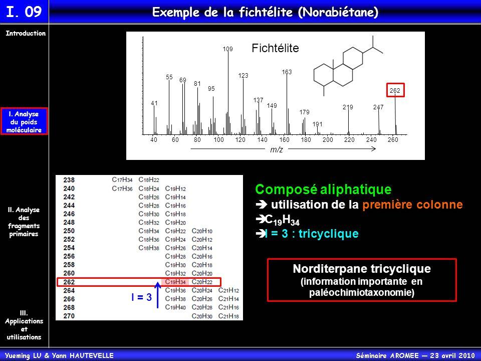 I. 09 Composé aliphatique Exemple de la fichtélite (Norabiétane)
