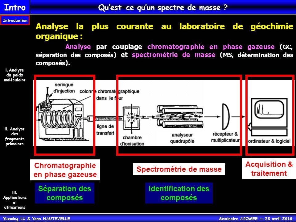 Qu'est-ce qu'un spectre de masse I. Analyse du poids moléculaire