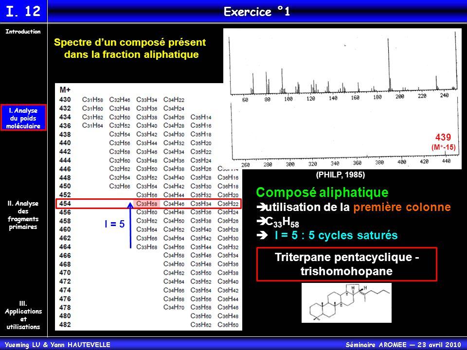 I. 12 Composé aliphatique Exercice °1