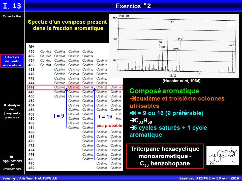 I. 13 Composé aromatique Exercice °2