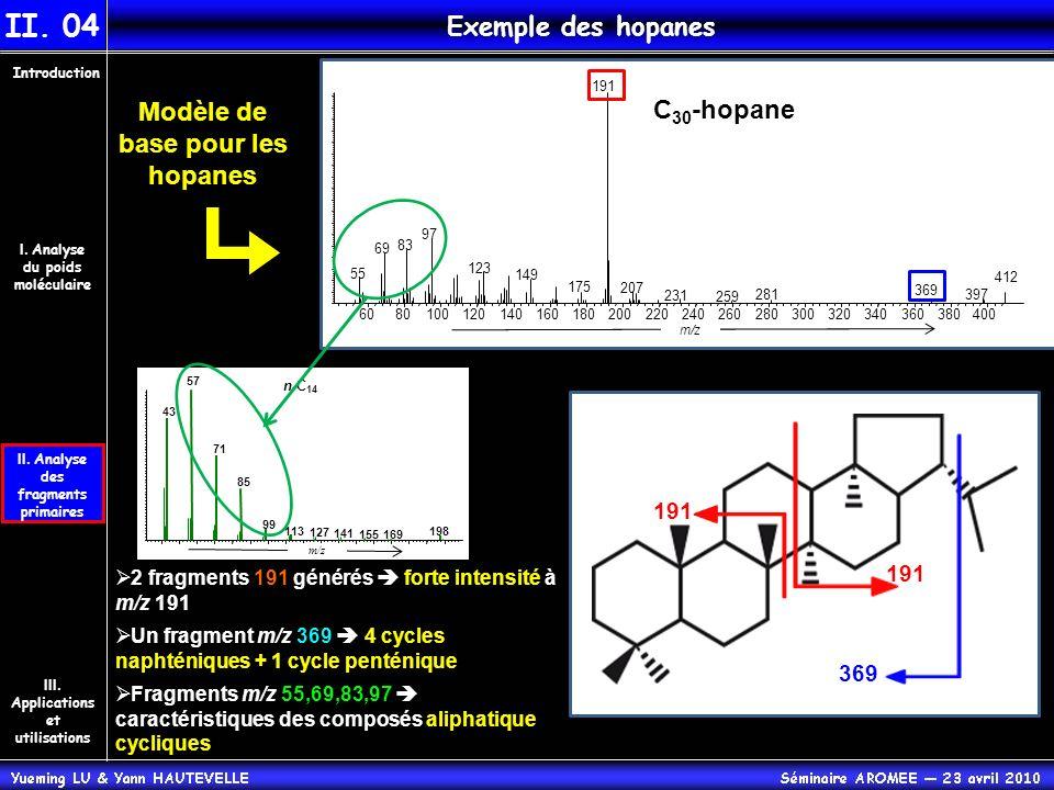 II. 04 Exemple des hopanes Modèle de base pour les hopanes C30-hopane