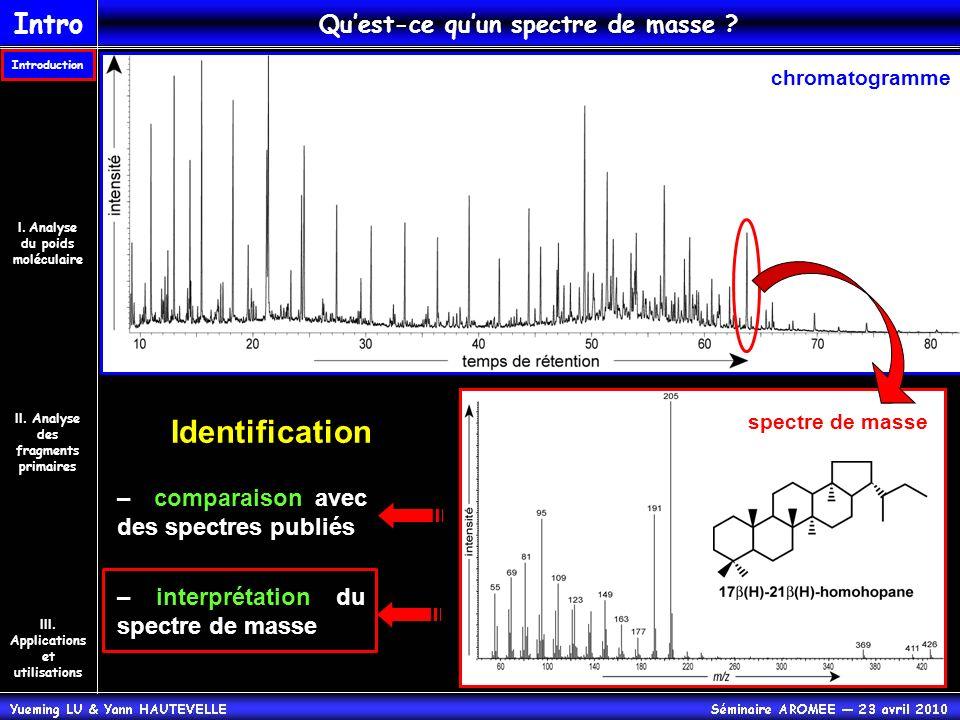 Identification Intro Qu'est-ce qu'un spectre de masse