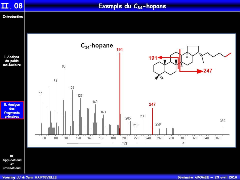 II. 08 Exemple du C34-hopane C34-hopane 191 247 191 247 m/z