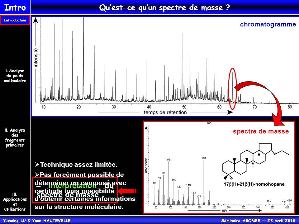 Intro Qu'est-ce qu'un spectre de masse