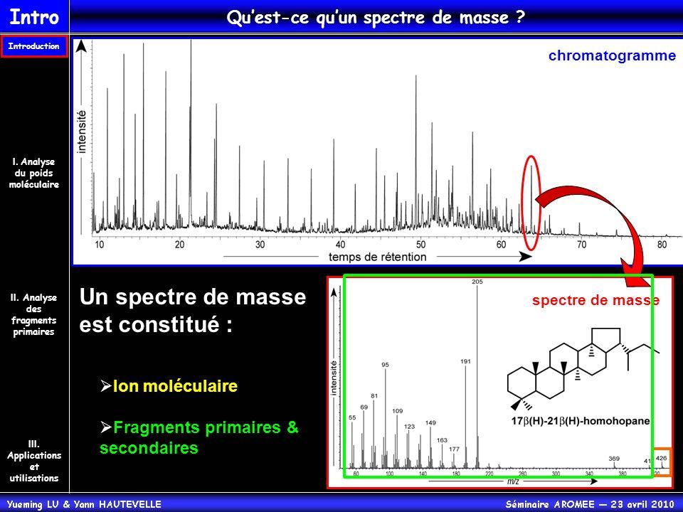 Un spectre de masse est constitué :