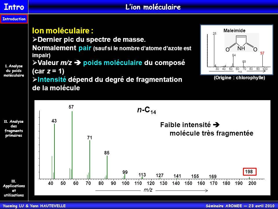 Intro Ion moléculaire : n-C14 L'ion moléculaire