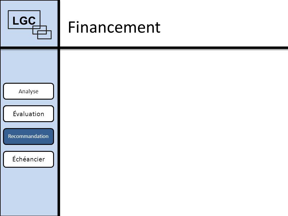 Financement LGC Évaluation Offre Échéancier Analyse Offre