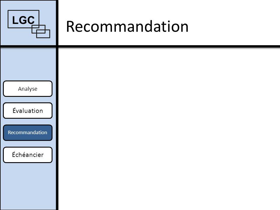 Recommandation LGC Évaluation Offre Échéancier Analyse Offre