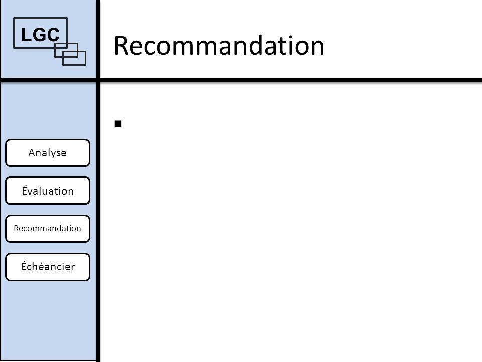 Recommandation LGC Analyse Évaluation Offre Offre Échéancier