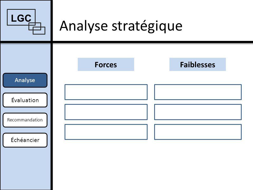 Analyse stratégique LGC Forces Faiblesses Analyse Évaluation Offre