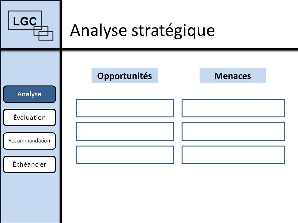 Analyse stratégique LGC Opportunités Menaces Analyse Évaluation Offre