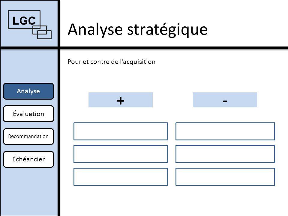 Analyse stratégique + - LGC Pour et contre de l'acquisition Analyse