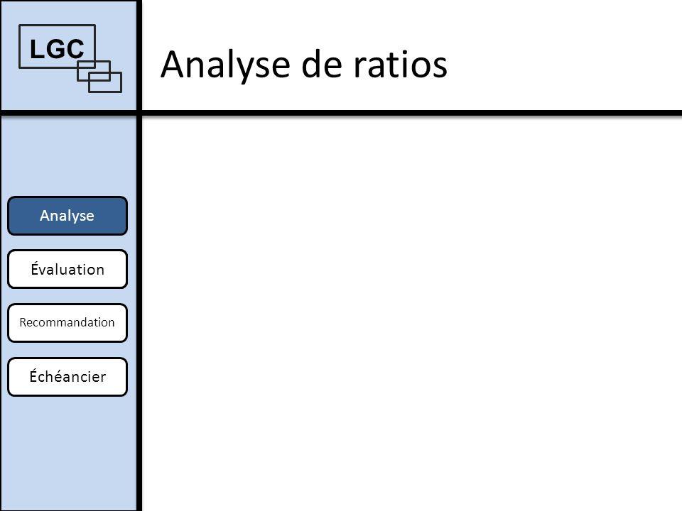 Analyse de ratios LGC Analyse Évaluation Offre Offre Échéancier