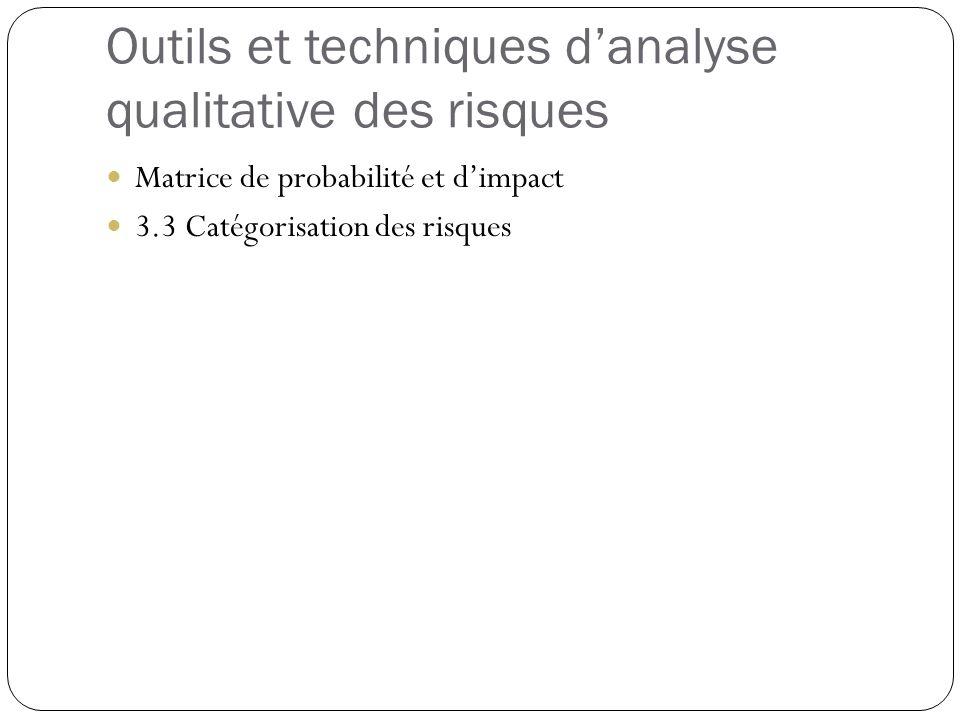 Outils et techniques d'analyse qualitative des risques