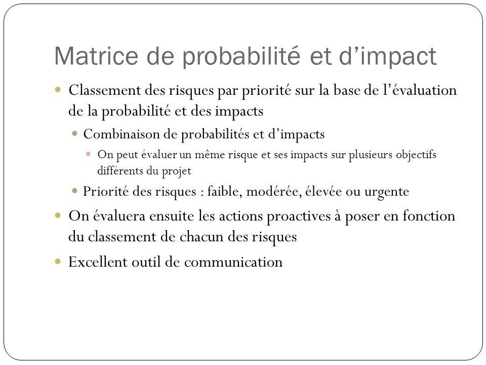 Matrice de probabilité et d'impact