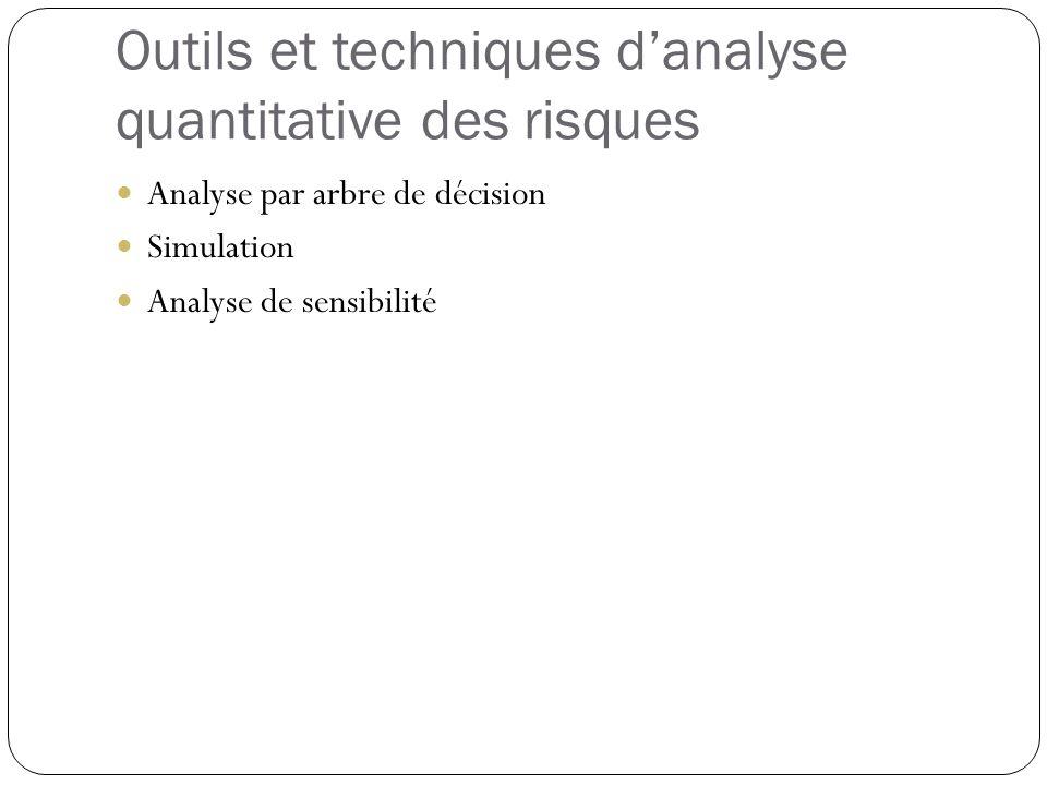Outils et techniques d'analyse quantitative des risques