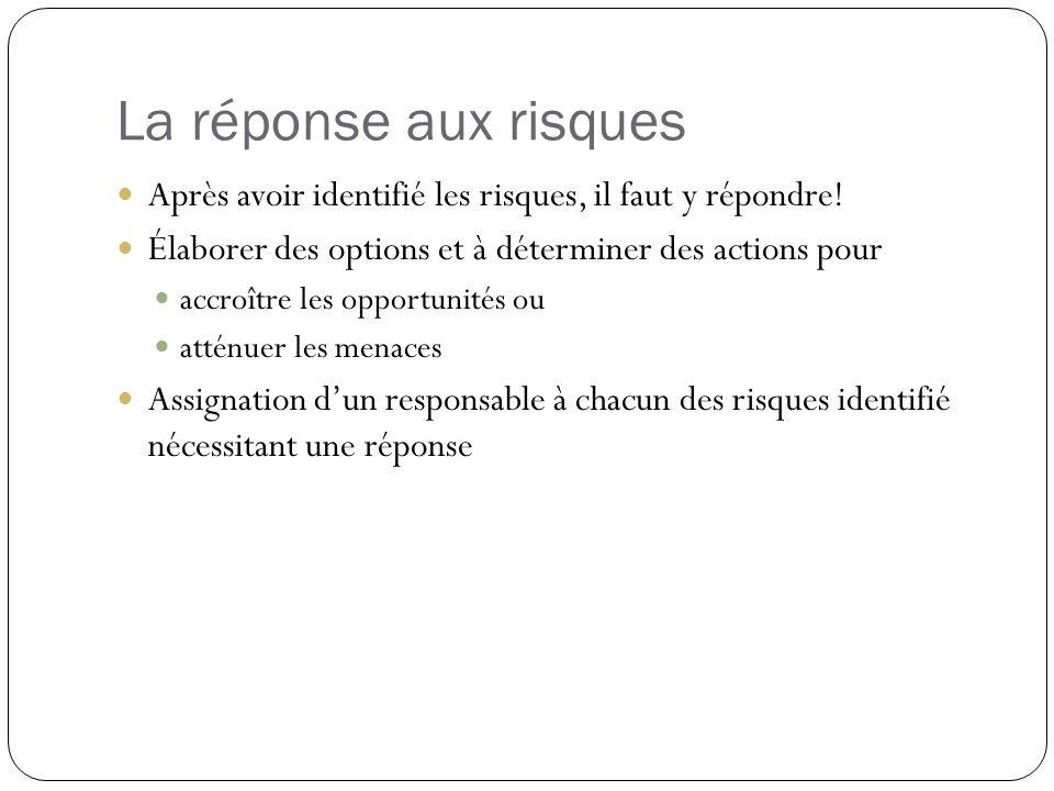 La réponse aux risques Après avoir identifié les risques, il faut y répondre! Élaborer des options et à déterminer des actions pour.