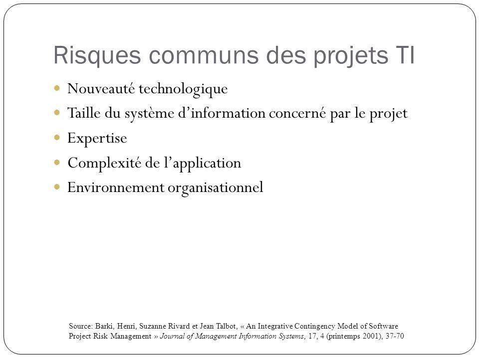 Risques communs des projets TI