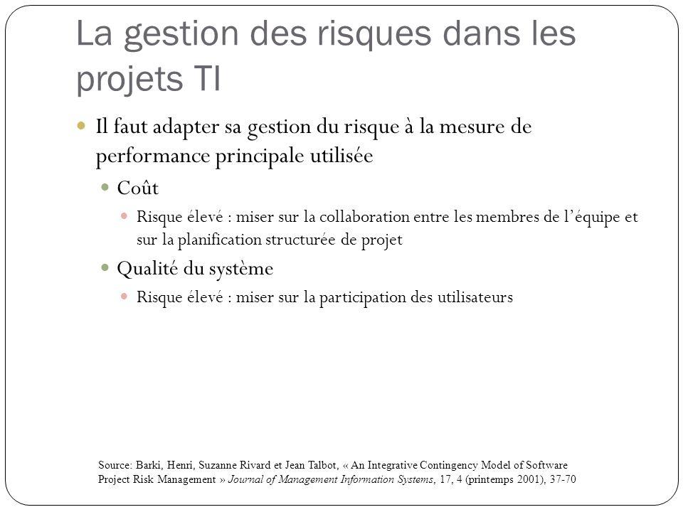 La gestion des risques dans les projets TI