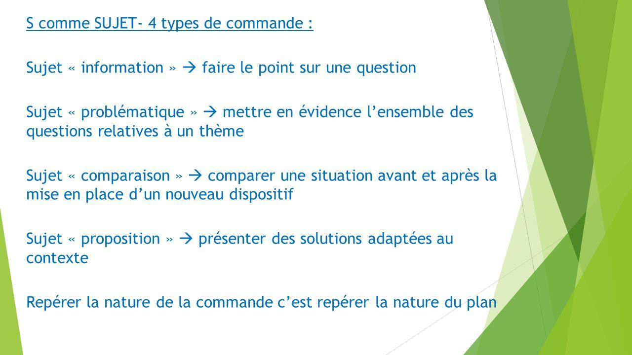 S comme SUJET- 4 types de commande :