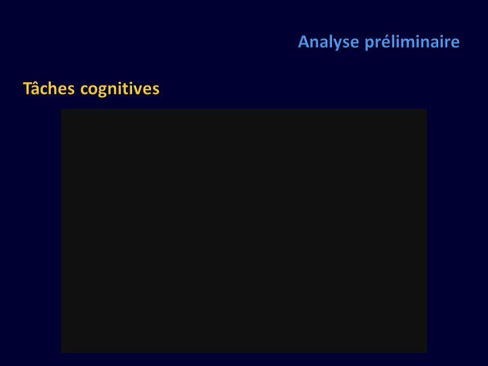 Analyse préliminaire Tâches cognitives