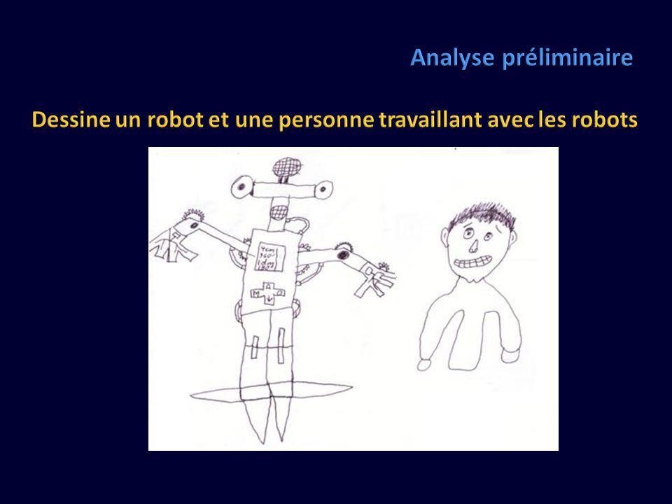 Analyse préliminaire Dessine un robot et une personne travaillant avec les robots Boy
