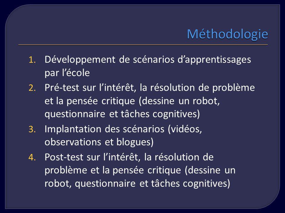 Méthodologie Développement de scénarios d'apprentissages par l'école