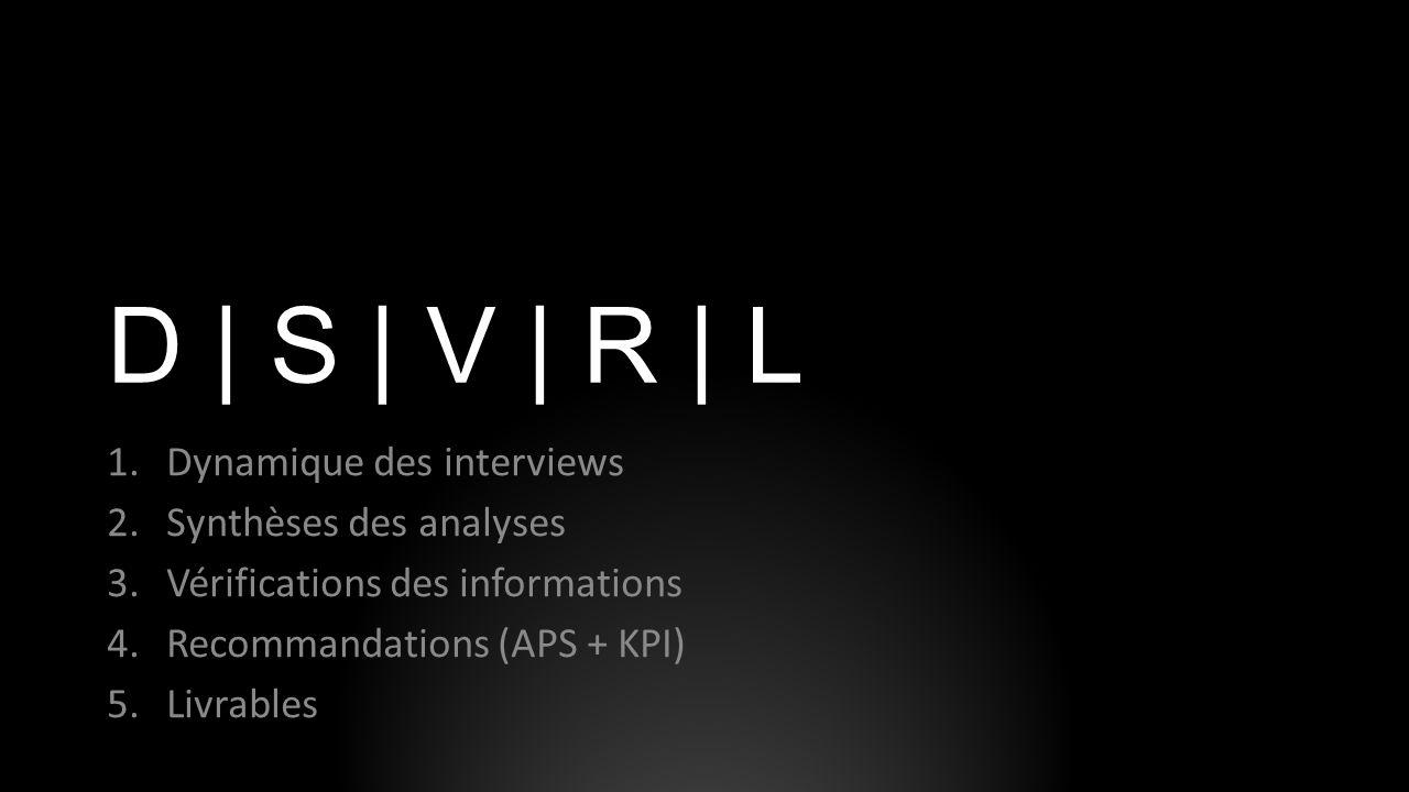 D | S | V | R | L Dynamique des interviews Synthèses des analyses