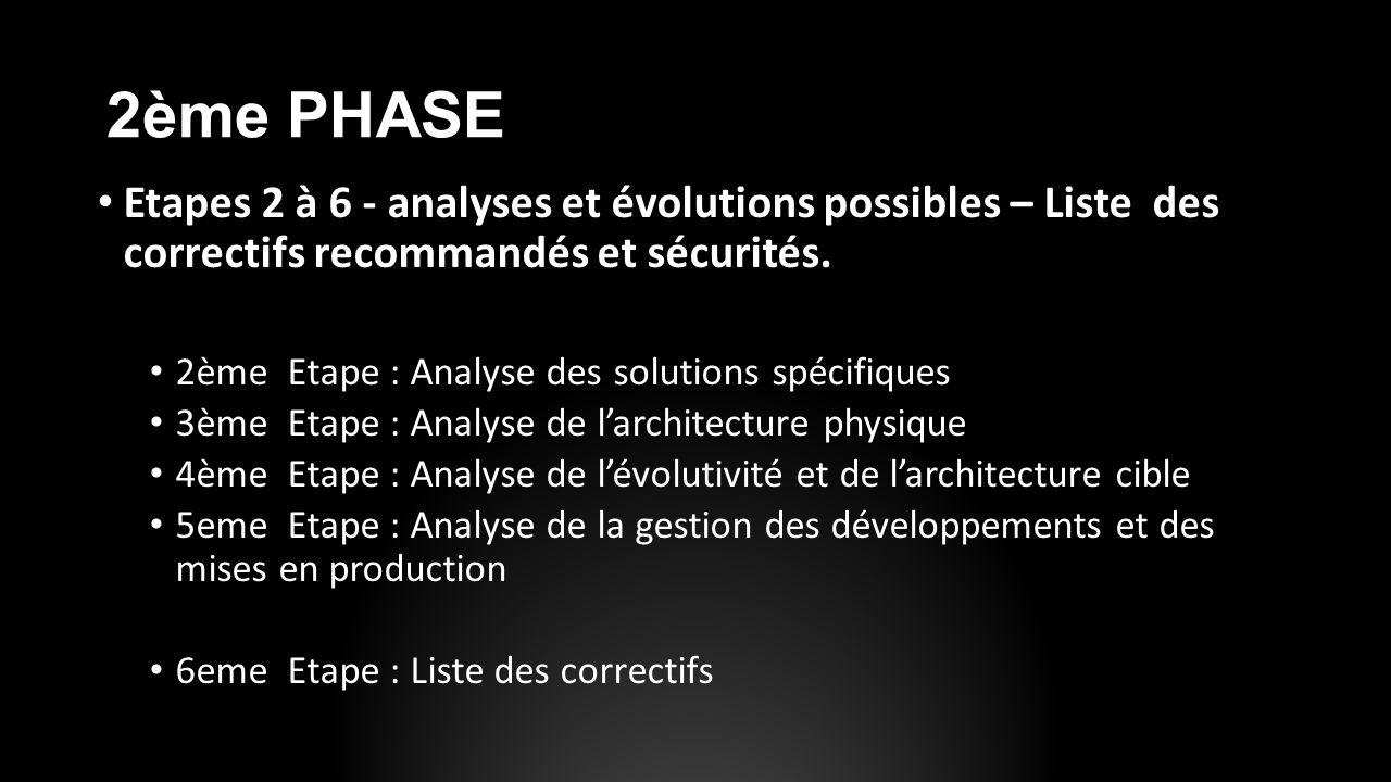 2ème PHASE Etapes 2 à 6 - analyses et évolutions possibles – Liste des correctifs recommandés et sécurités.